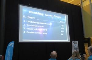 Resultattavla etter semifinalen